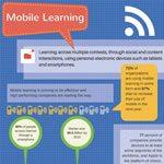 <img alt=&quot;Mobile Learning&quot;src=&quot;//topyx.com/wp-content/uploads/2015/07/Mobile-Learning-infographic-1.jpg&quot;/>