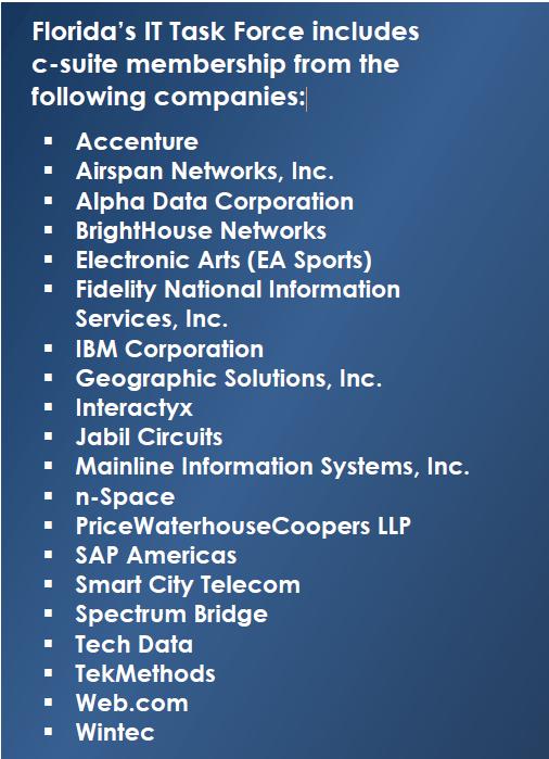 Task force list