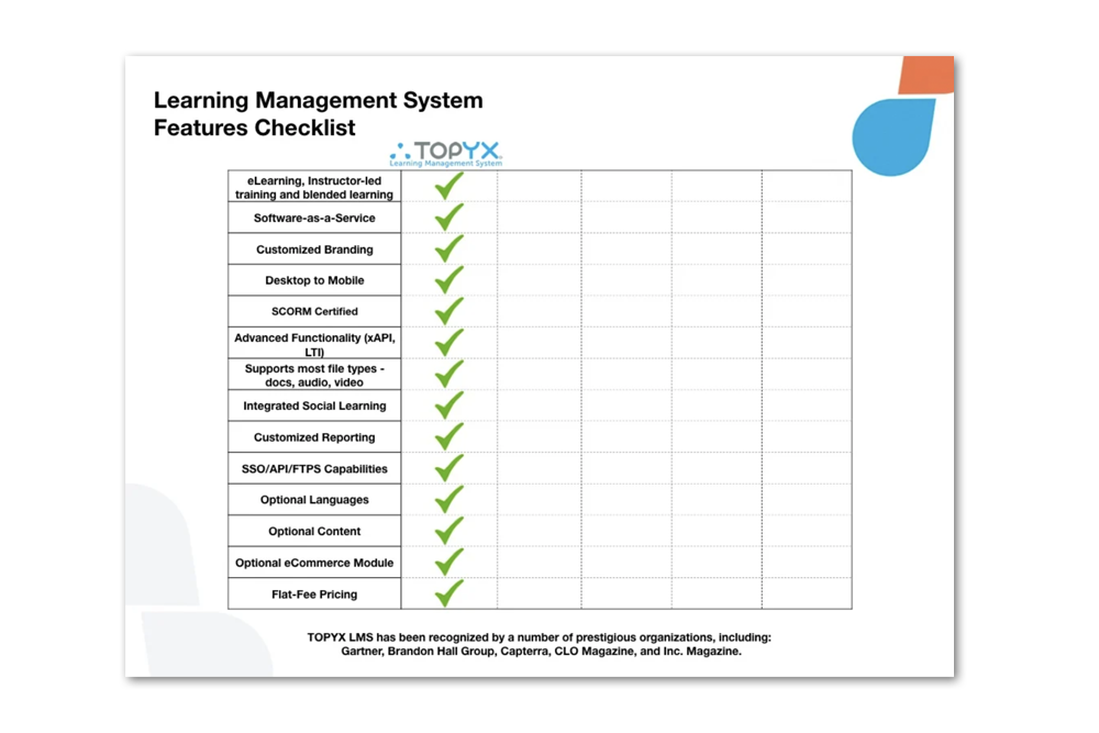 LMS Features Checklist