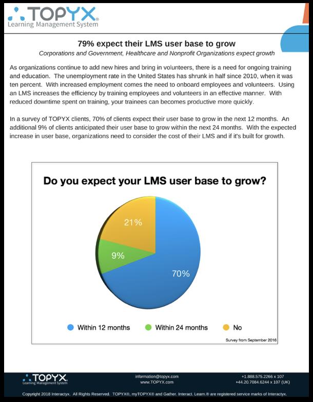 LMS User Base