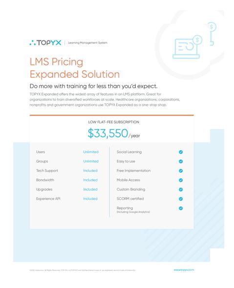 TOPYX LMS Pricing