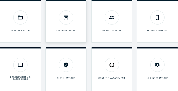 Choose your enterprise learning management system features.