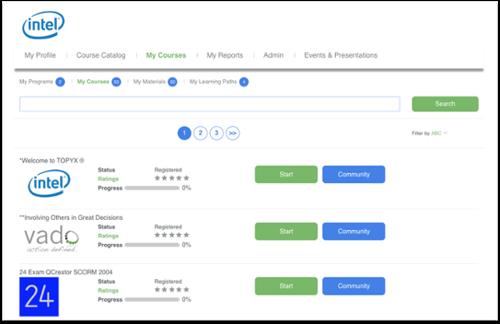 TOPYX eLearning Platform