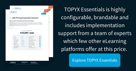 Explore TOPYX Essentials